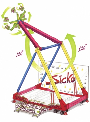 Sicko is the latest ride innovation of KMG.