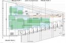 Plans des nouveaux écrans latéraux