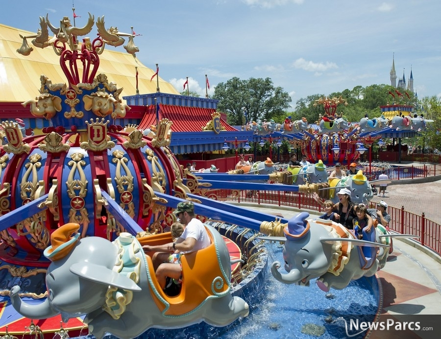 Newsparcs Operating Income For Disney S Theme Parks And
